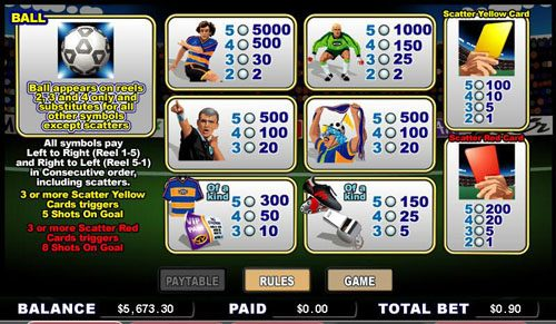 Rizk featuring the video-Slots Free Kick with a maximum payout of 5,000x
