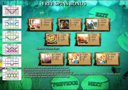 Frog Royale :: free spins bonus feature paytable