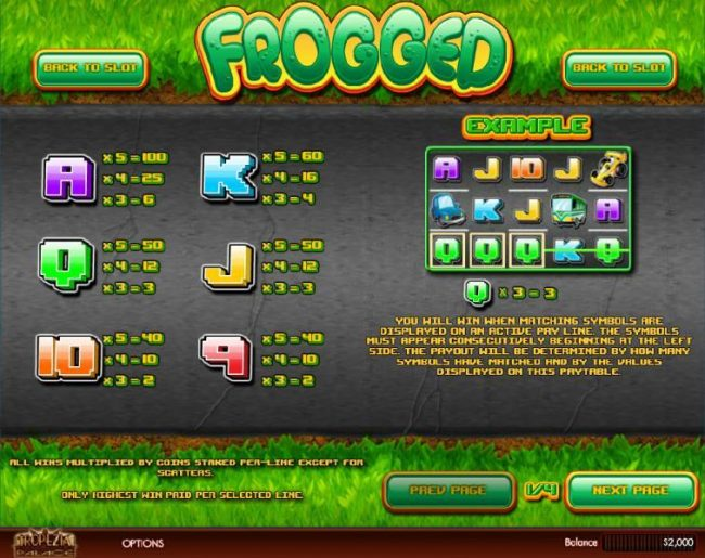Slots Village featuring the Video Slots Frogged with a maximum payout of $2,500