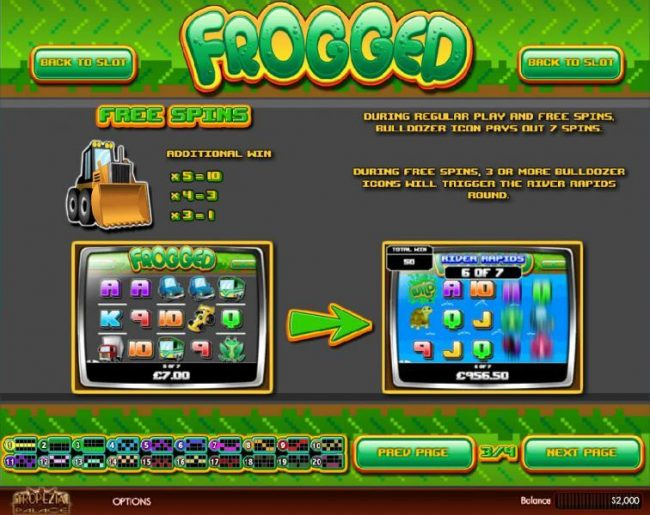 Frogged :: Scatter symbol paytable and free spins rules