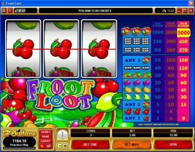Nostalgia Casino featuring the Video Slots Froot Loot with a maximum payout of $75,000