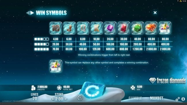 Slot Planet featuring the Video Slots Frozen Diamonds with a maximum payout of $2,000