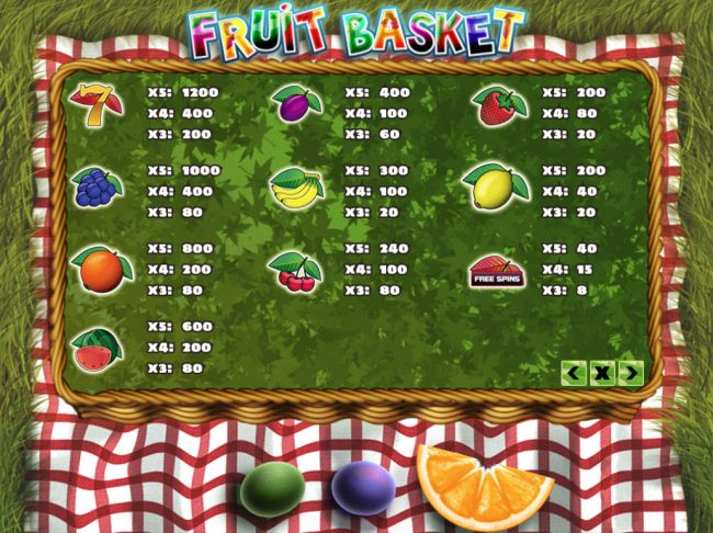 Venetian featuring the Video Slots Fruit Basket with a maximum payout of $24,000