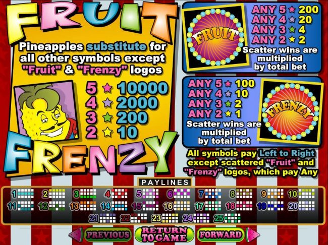 Plenty Jackpots featuring the Video Slots Fruit Frenzy with a maximum payout of $250,000