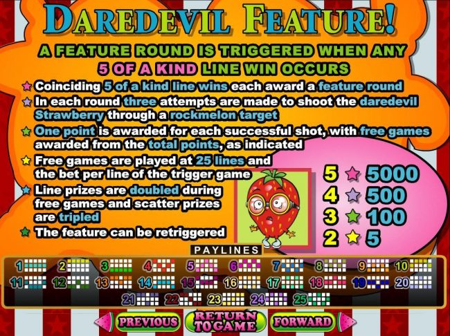Fruit Frenzy :: Daredevil Feature - Triggered when any 5 of a kind line win occurs.