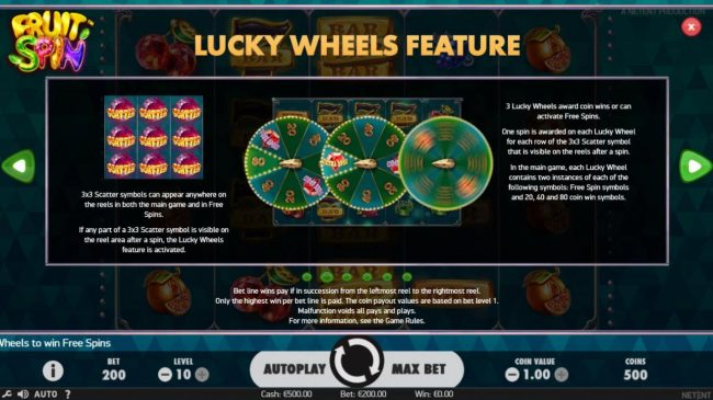 Magik Slots featuring the Video Slots Fruit Spin with a maximum payout of $120,000