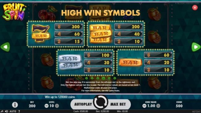 Euro Slots featuring the Video Slots Fruit Spin with a maximum payout of $120,000