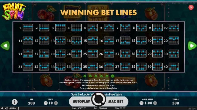 7Red featuring the Video Slots Fruit Spin with a maximum payout of $120,000
