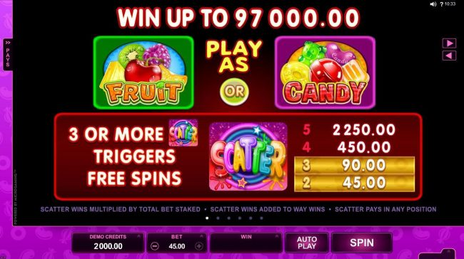 Fun Casino featuring the Video Slots Fruit vs Candy with a maximum payout of $97,000