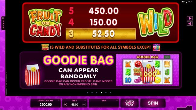 Vegas Winner featuring the Video Slots Fruit vs Candy with a maximum payout of $97,000