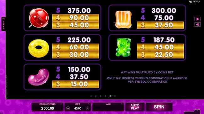 Play slots at Jackpot City: Jackpot City featuring the Video Slots Fruit vs Candy with a maximum payout of $97,000