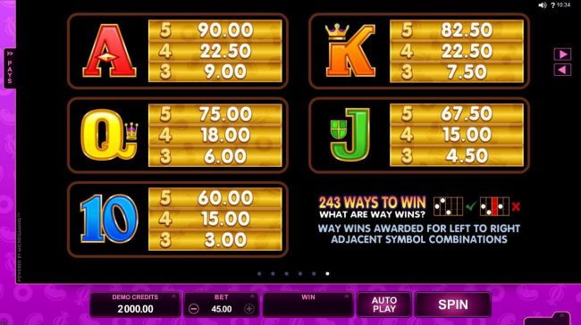 Golden Reef featuring the Video Slots Fruit vs Candy with a maximum payout of $97,000