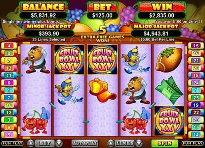 Red Dog featuring the Video Slots Fruit Bowl XXV with a maximum payout of $250,000