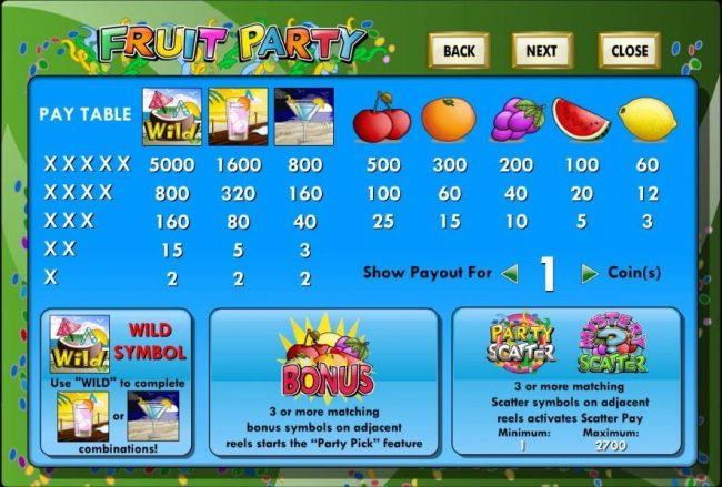 TS featuring the Video Slots Fruit Party with a maximum payout of  $125,000