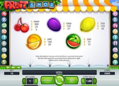 EU Casino featuring the Video Slots Fruit Shop with a maximum payout of $40,000