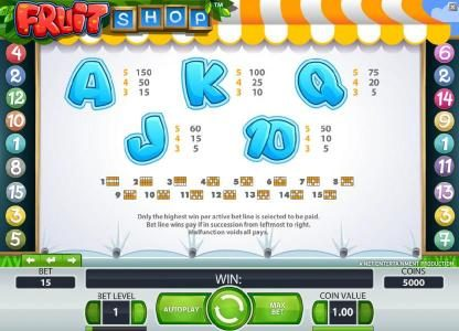 Yeti Casino featuring the Video Slots Fruit Shop with a maximum payout of $40,000