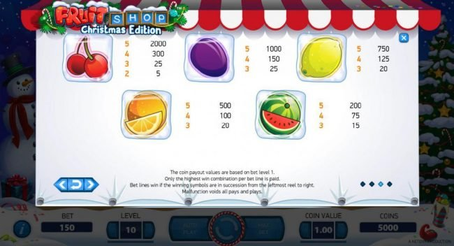 Grand Ivy featuring the Video Slots Fruit Shop Christmas Edition with a maximum payout of $80,000