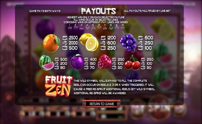 Wild Jackpots featuring the Video Slots Fruit Zen with a maximum payout of $2,000,000