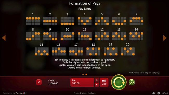 emu Casino featuring the Video Slots Fruits & Joker with a maximum payout of $200,000