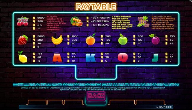 Fruits :: Paytable