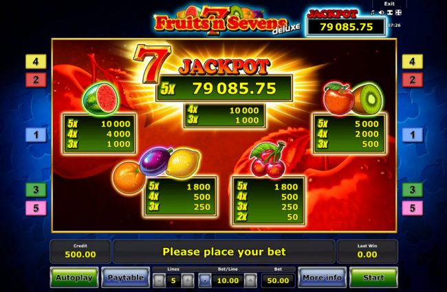 Genting featuring the Video Slots Fruits'n Sevens Deluxe with a maximum payout of Jackpot