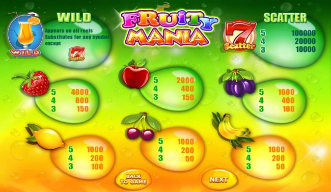 Fruity Mania :: Paytable