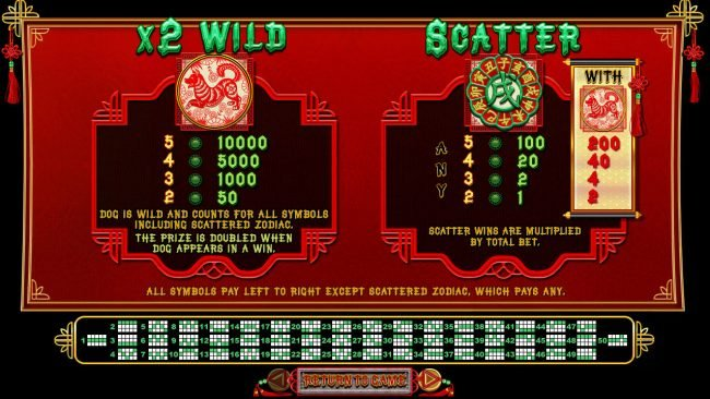 Wild Vegas featuring the Video Slots Fu Chi with a maximum payout of $250,000