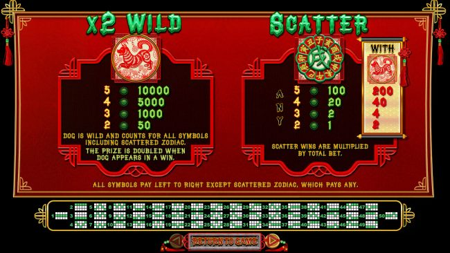 Bovada featuring the Video Slots Fu Chi with a maximum payout of $250,000