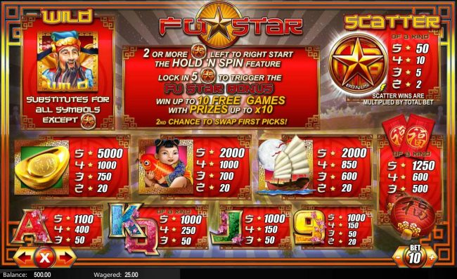 Play slots at Cheeky Riches: Cheeky Riches featuring the Video Slots Fu Star with a maximum payout of $5,000