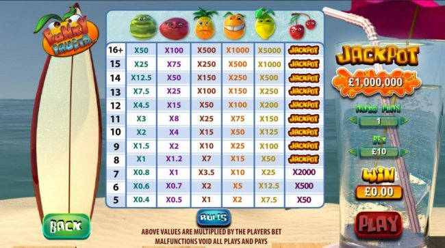 City Club Casino featuring the Video Slots Funky Fruits with a maximum payout of $1,000,000