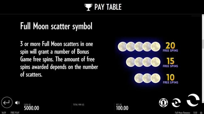 Full Moon Scatter Rules and Pays