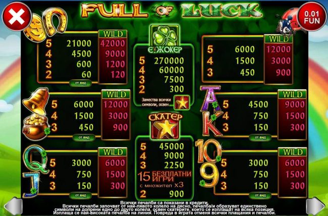 Argo featuring the Video Slots Full of Luck with a maximum payout of $270,000