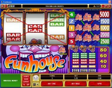 Mummys Gold featuring the Video Slots FunHouse with a maximum payout of $25,000