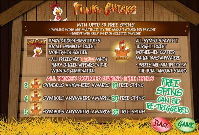 Play slots at Miami Club: Miami Club featuring the Video Slots Funky Chicks with a maximum payout of $50,000