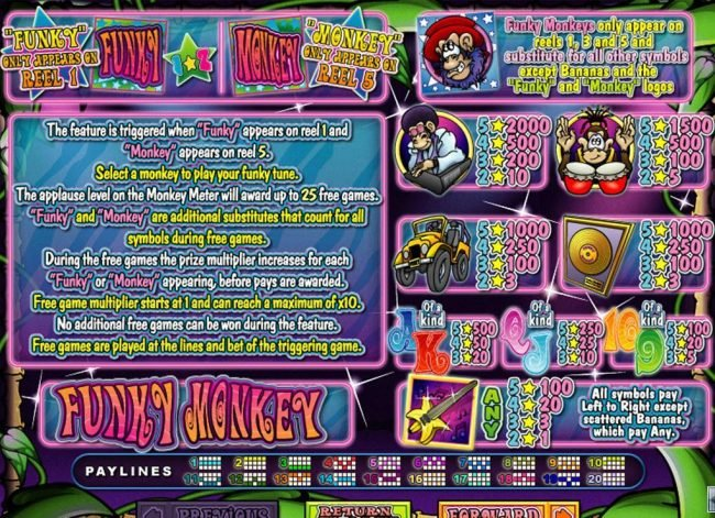 Slot game symbols paytable featuring monkey inspired icons