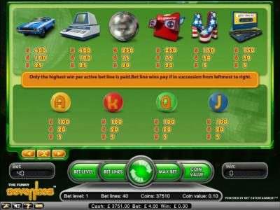 Play Million featuring the Video Slots Funky Seventies with a maximum payout of $2,500