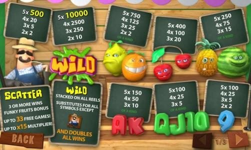 Funky Fruits Farm :: scatter symbol, wild symbol and base game symbols paytable