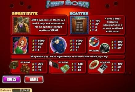 Liberty Slots featuring the Video Slots Funny Money with a maximum payout of $40,000