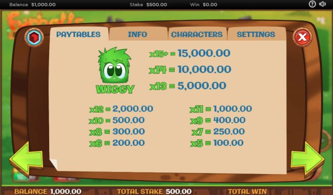 Cheeky Riches featuring the Video Slots Furballs with a maximum payout of $250,000
