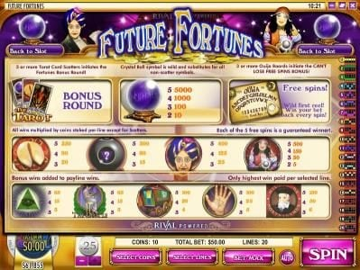 Play slots at Dendera: Dendera featuring the Video Slots Future Fortunes with a maximum payout of $12,500