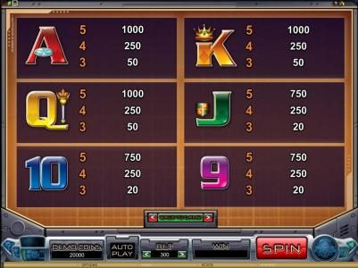 Dragonara featuring the Video Slots Galacticons with a maximum payout of $15,000