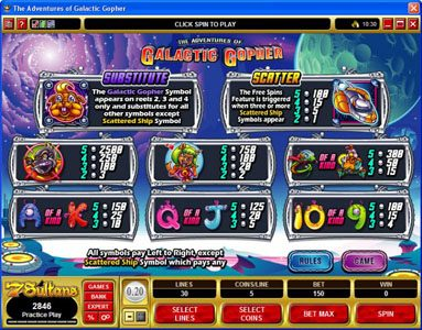 Play slots at Lucky 247: Lucky 247 featuring the Video Slots Galatic Gopher with a maximum payout of $37,500