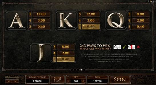 Spinrider featuring the Video Slots Game of Thrones - 243 Ways with a maximum payout of $121,000