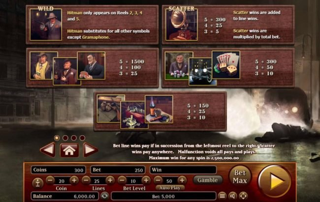 Gangsters :: Slot game symbols paytable.
