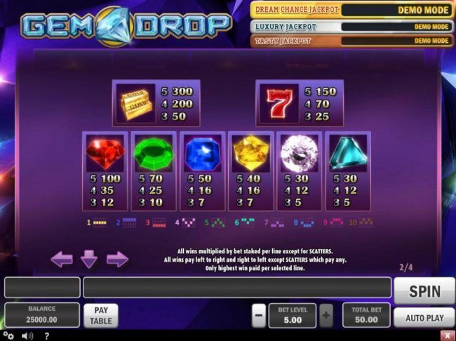 Play slots at Go Wild: Go Wild featuring the Video Slots Gem Drop with a maximum payout of $150,000