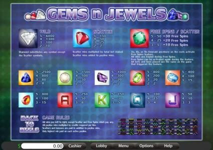 Jupiter Club featuring the Video Slots Gems n Jewels with a maximum payout of $7,500