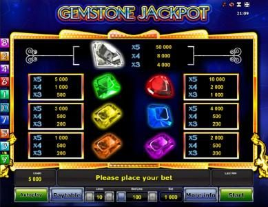 Gemstone Jackpot :: Low value game symbols paytable