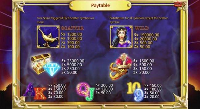 Casino Dingo featuring the Video Slots Genie Wishes with a maximum payout of $150,000