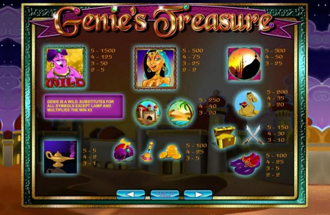 Lucky Me Slots featuring the Video Slots Genie's Treasure with a maximum payout of $3,000