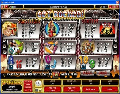 Caribic featuring the Video Slots Get Rocked with a maximum payout of $31,250